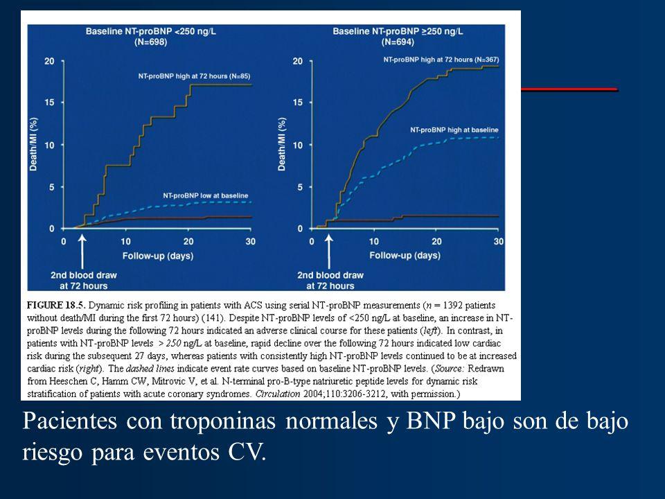 Pacientes con troponinas normales y BNP bajo son de bajo riesgo para eventos CV.