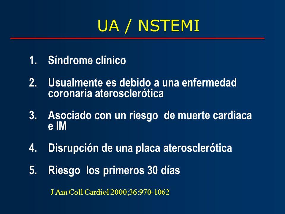 UA / NSTEMI Síndrome clínico