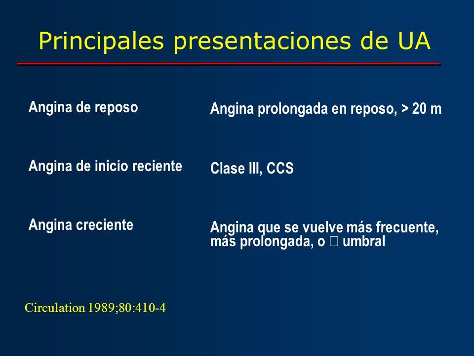 Principales presentaciones de UA