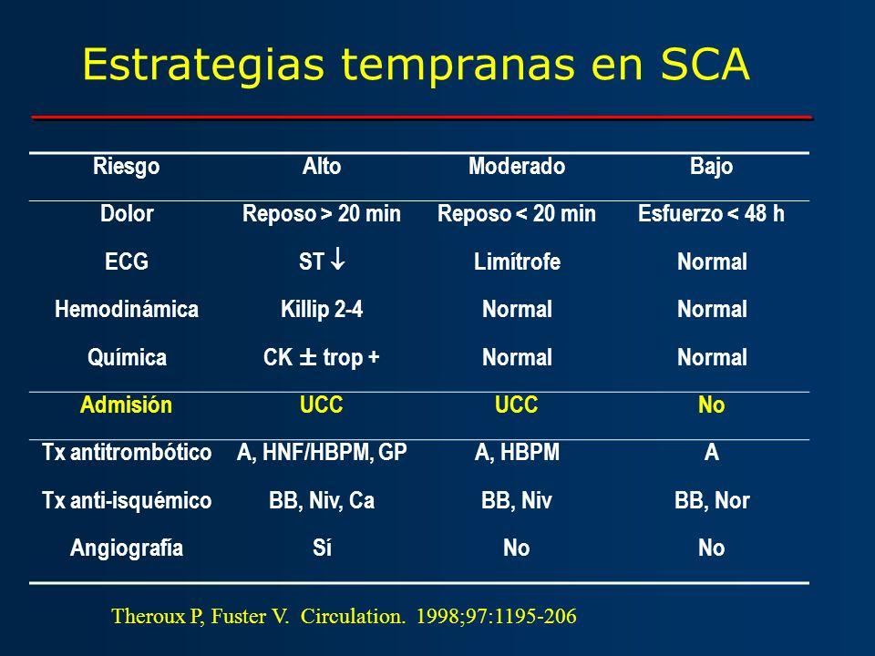 Estrategias tempranas en SCA