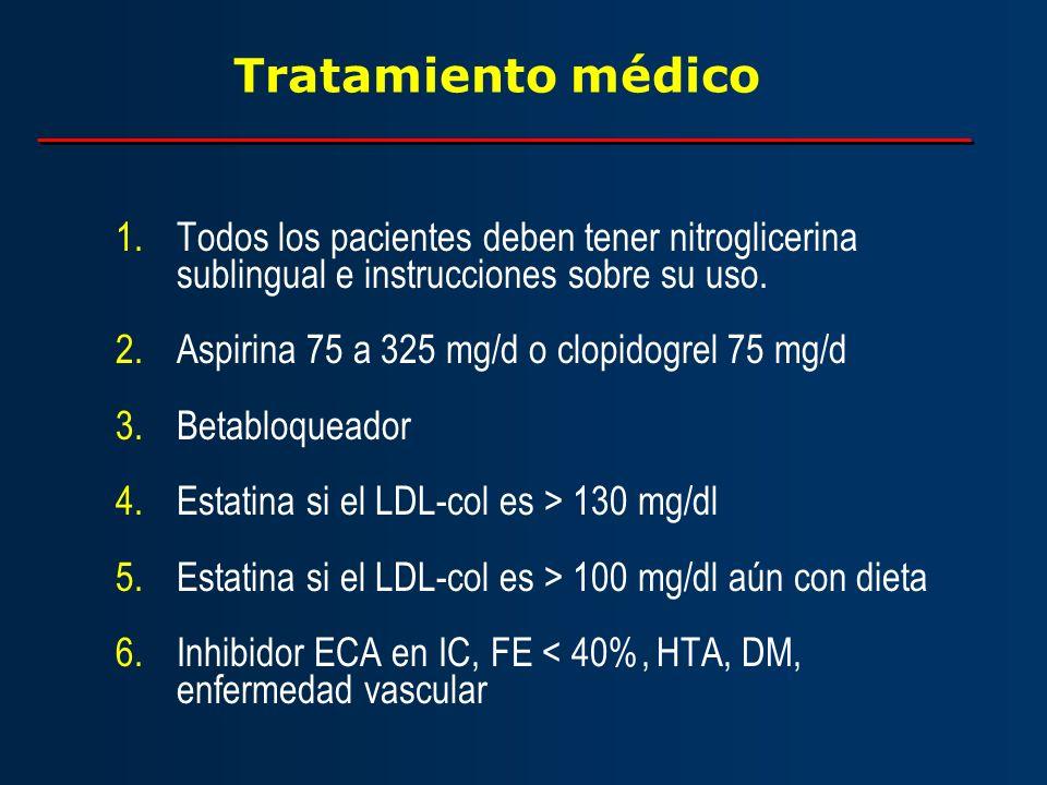 Tratamiento médico Todos los pacientes deben tener nitroglicerina sublingual e instrucciones sobre su uso.
