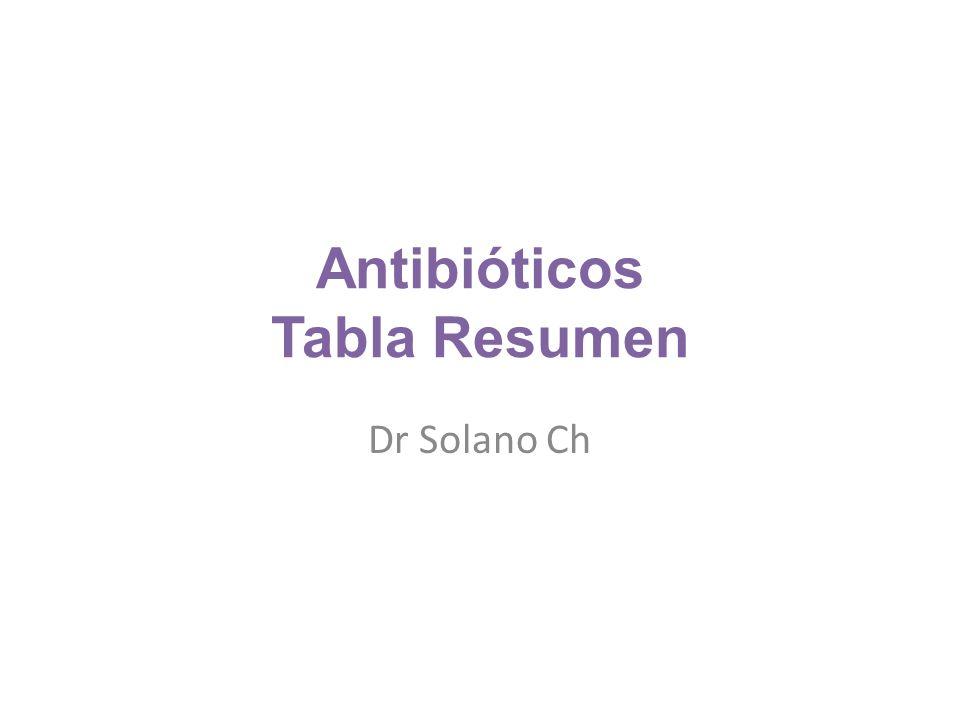 Antibióticos Tabla Resumen