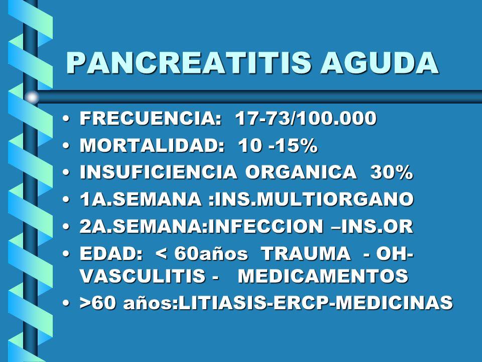 PANCREATITIS AGUDA FRECUENCIA: 17-73/100.000 MORTALIDAD: 10 -15%