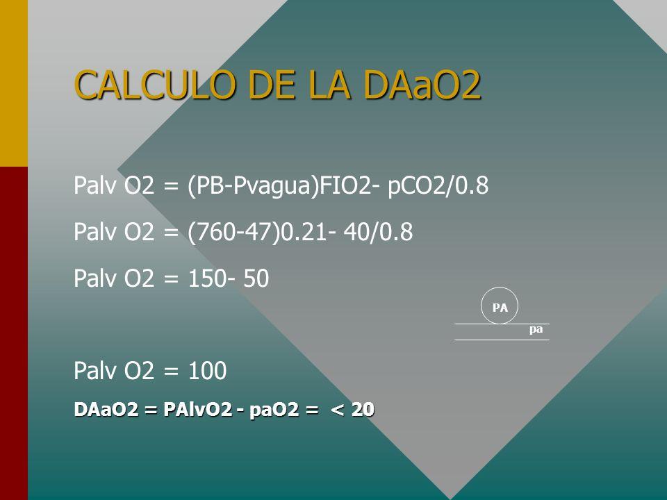 CALCULO DE LA DAaO2 Palv O2 = (PB-Pvagua)FIO2- pCO2/0.8