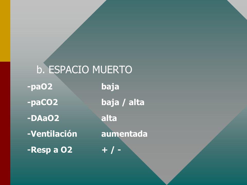 b. ESPACIO MUERTO -paO2 baja -paCO2 baja / alta -DAaO2 alta