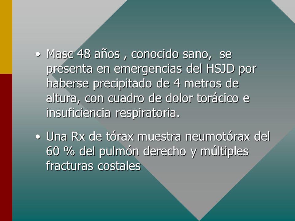 Masc 48 años , conocido sano, se presenta en emergencias del HSJD por haberse precipitado de 4 metros de altura, con cuadro de dolor torácico e insuficiencia respiratoria.