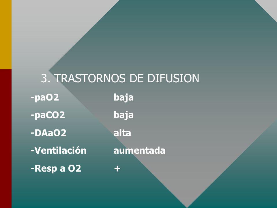3. TRASTORNOS DE DIFUSION