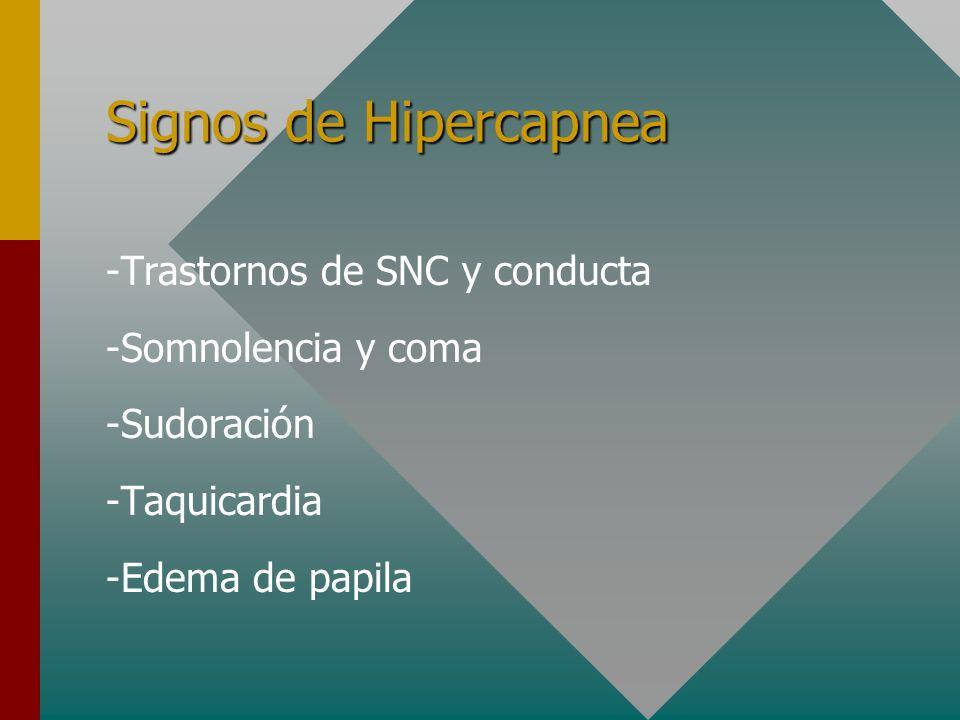 Signos de Hipercapnea -Trastornos de SNC y conducta