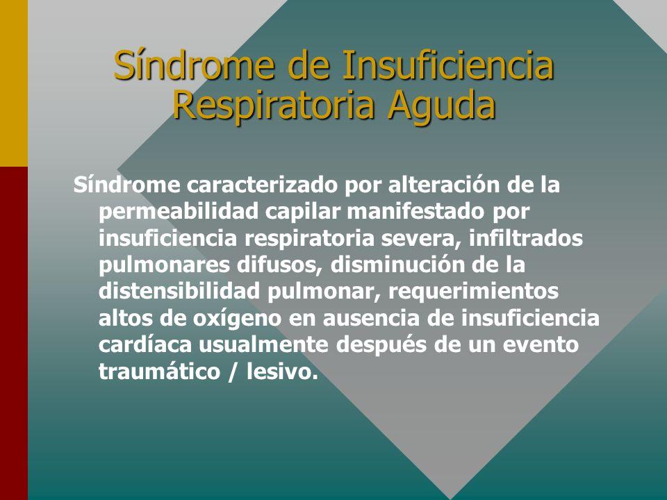 Síndrome de Insuficiencia Respiratoria Aguda