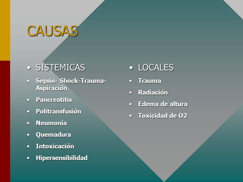 CAUSAS SISTEMICAS LOCALES Sepsis- Shock-Trauma- Aspiración