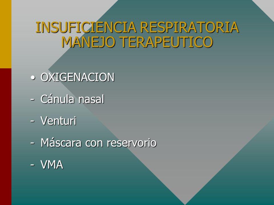 INSUFICIENCIA RESPIRATORIA MANEJO TERAPEUTICO