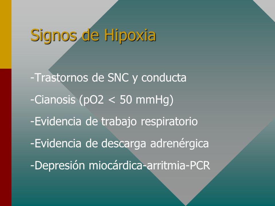 Signos de Hipoxia -Trastornos de SNC y conducta