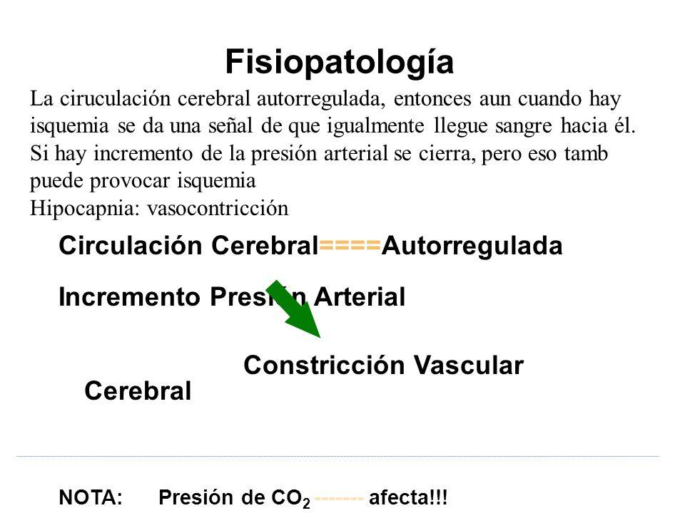 Fisiopatología Constricción Vascular Cerebral