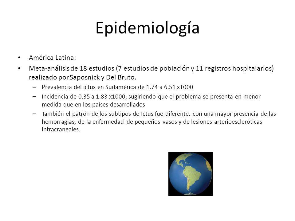 Epidemiología América Latina: