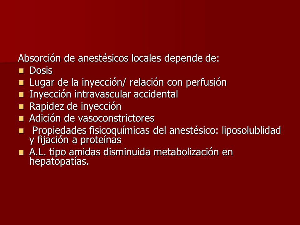 Absorción de anestésicos locales depende de: