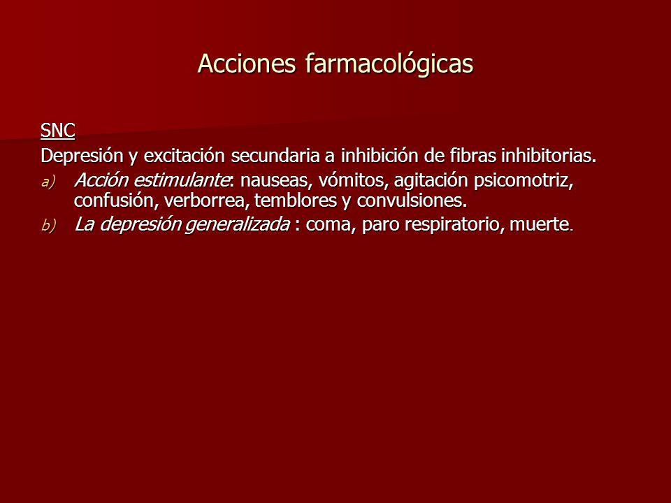 Acciones farmacológicas