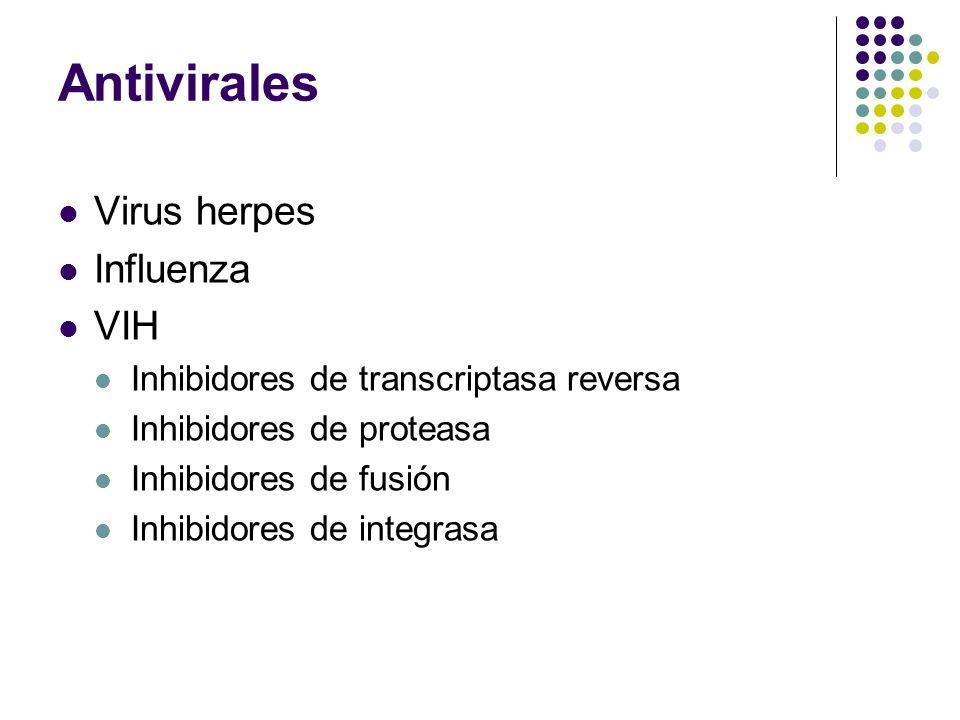Antivirales Virus herpes Influenza VIH
