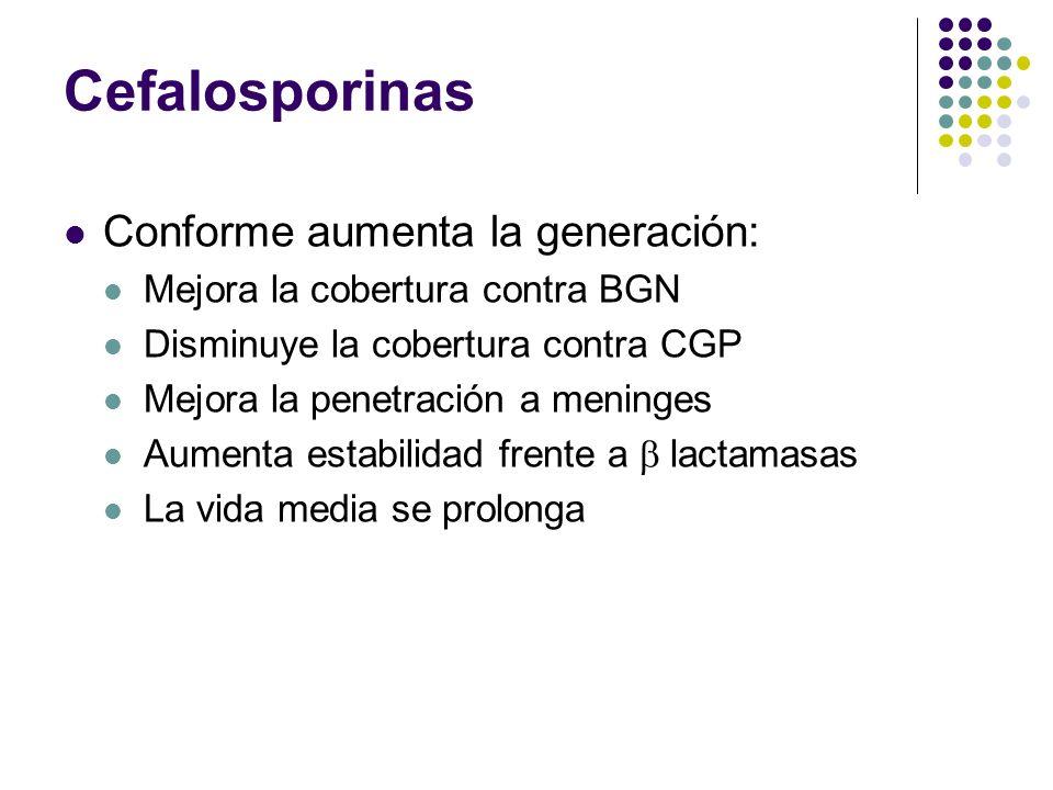 Cefalosporinas Conforme aumenta la generación: