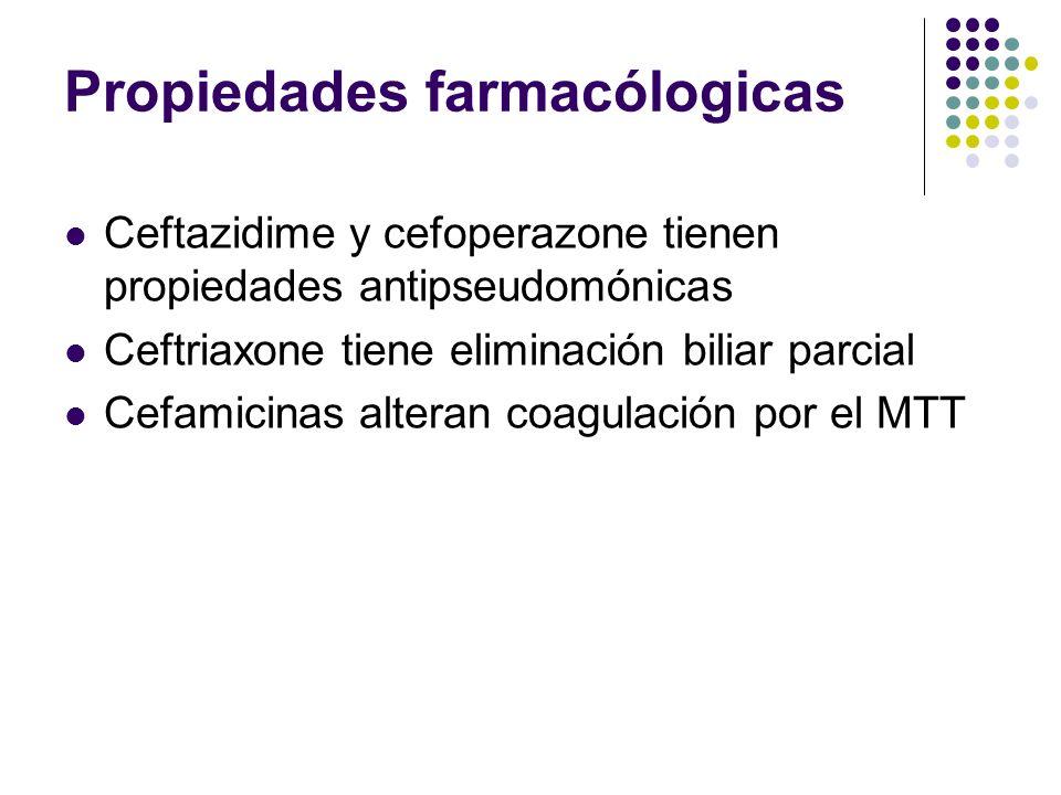 Propiedades farmacólogicas