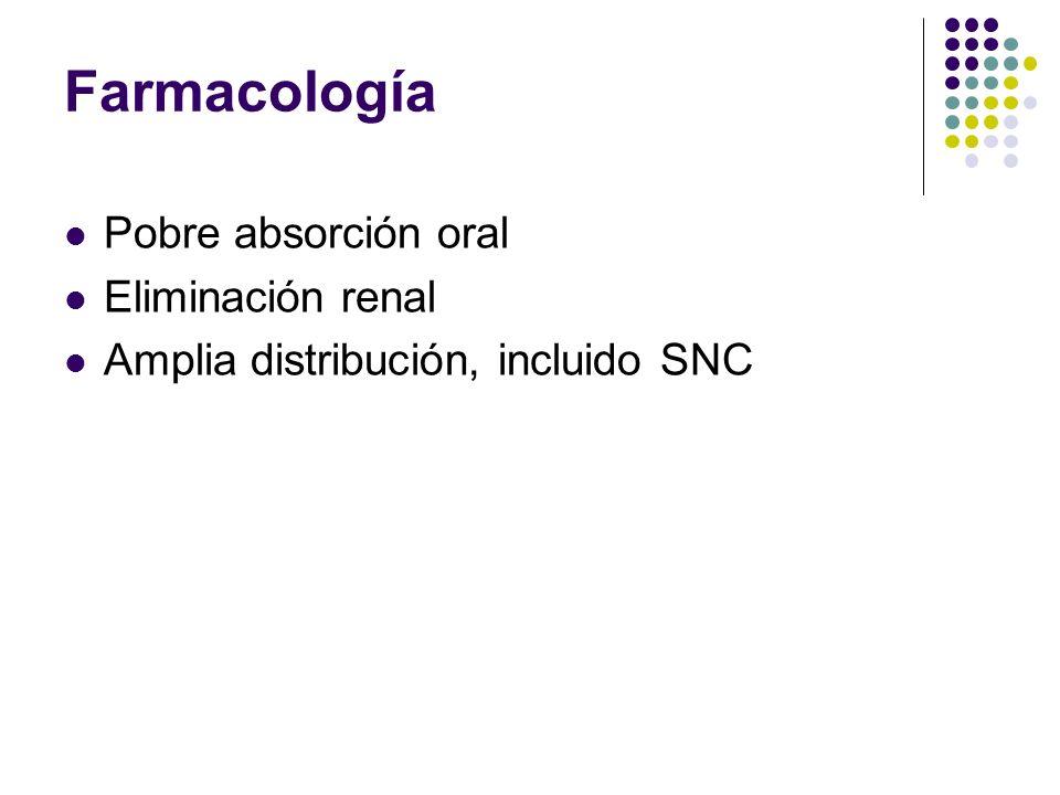 Farmacología Pobre absorción oral Eliminación renal