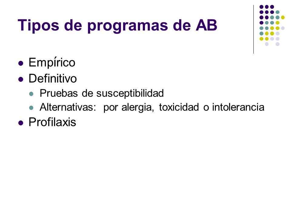 Tipos de programas de AB