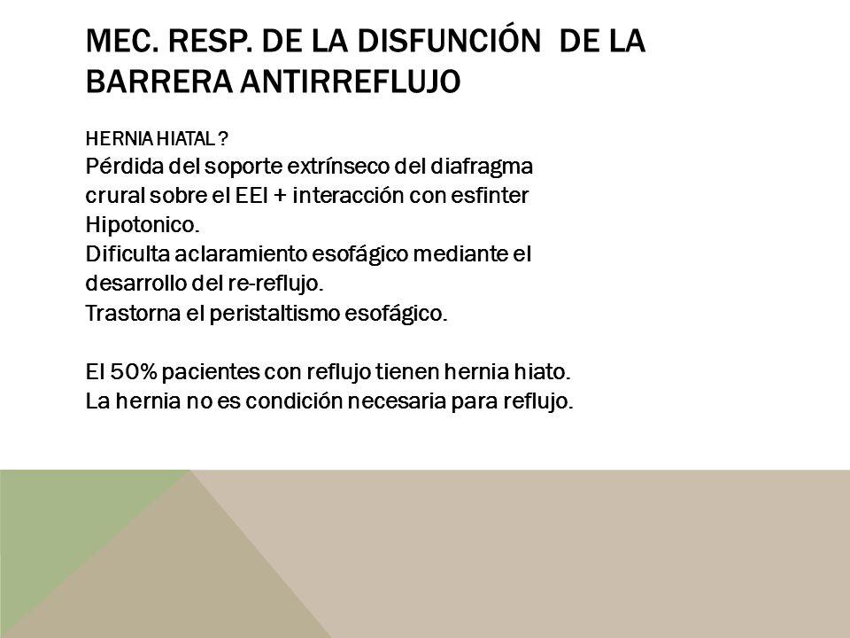 Mec. Resp. de la Disfunción de la Barrera Antirreflujo