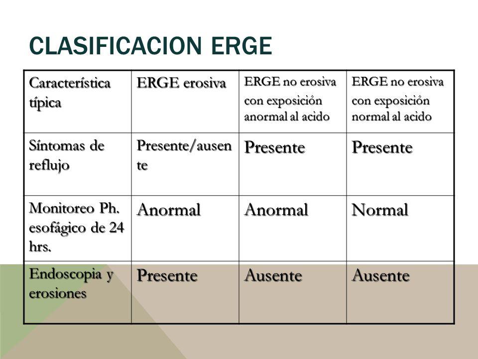 CLASIFICACION ERGE Presente Anormal Normal Ausente