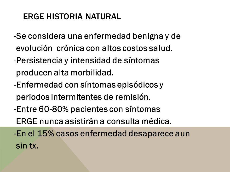ERGE Historia Natural