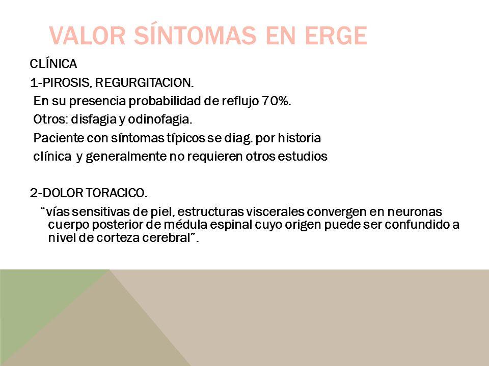 Valor Síntomas en ERGE CLÍNICA 1-PIROSIS, REGURGITACION.