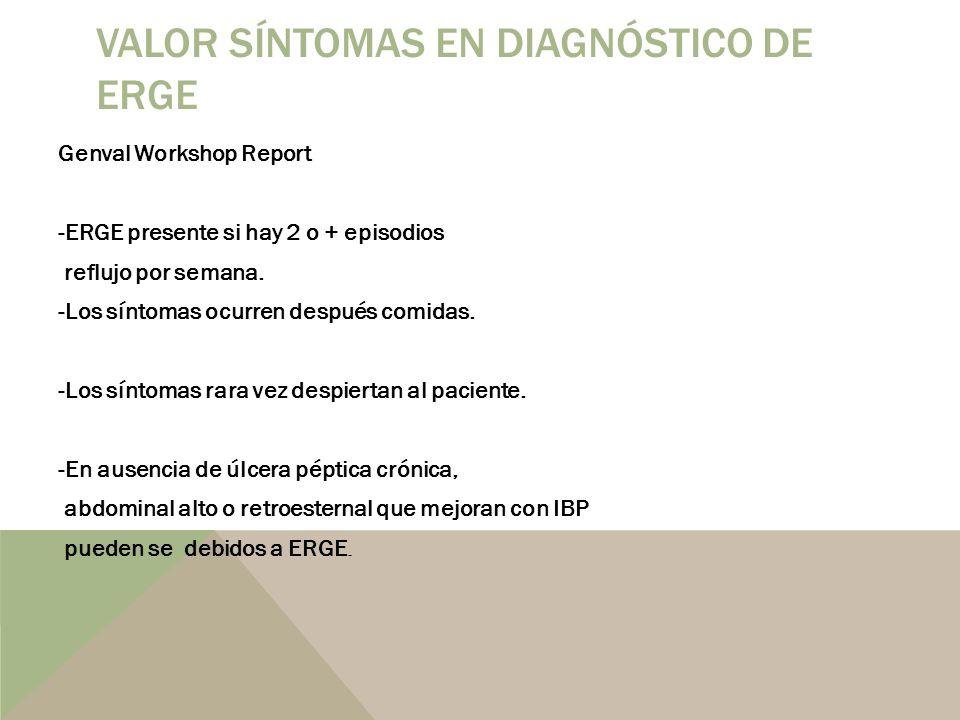 Valor Síntomas en Diagnóstico de ERGE