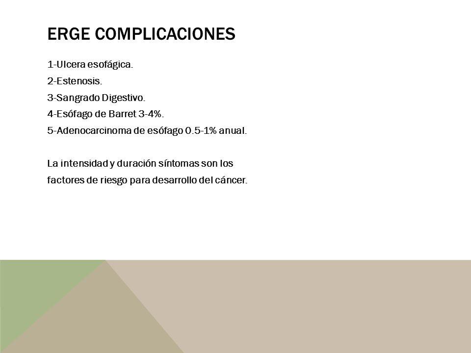 ERGE complicaciones