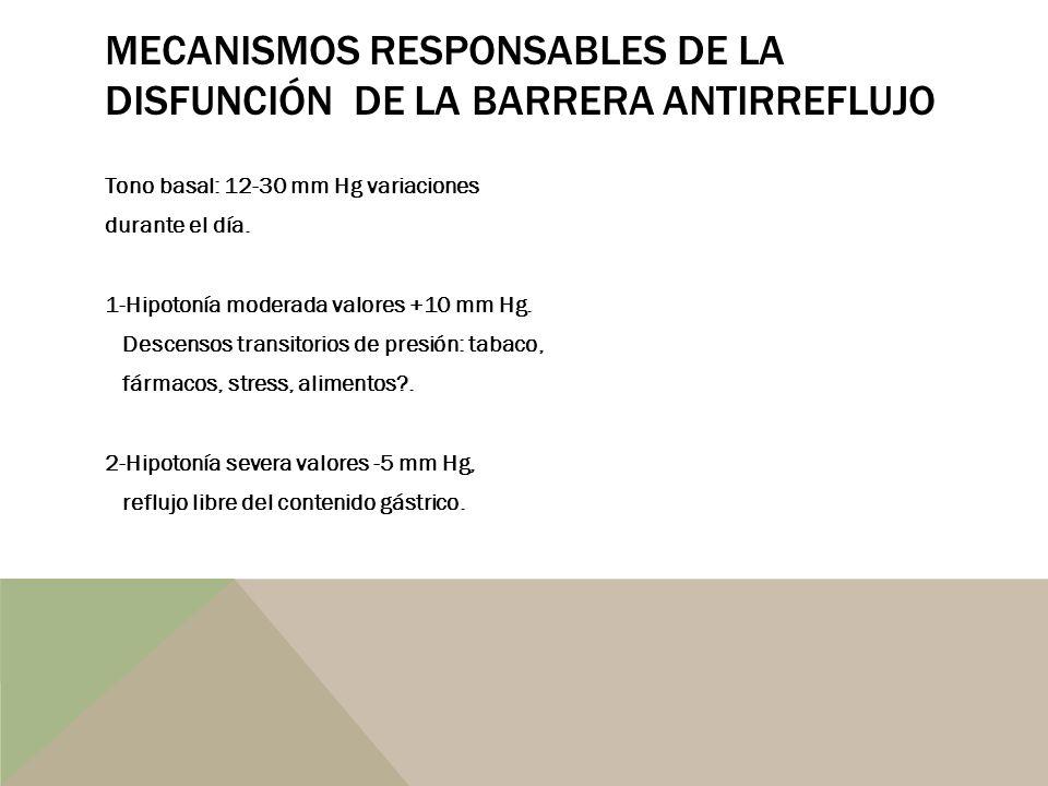 Mecanismos Responsables de la Disfunción de la Barrera Antirreflujo