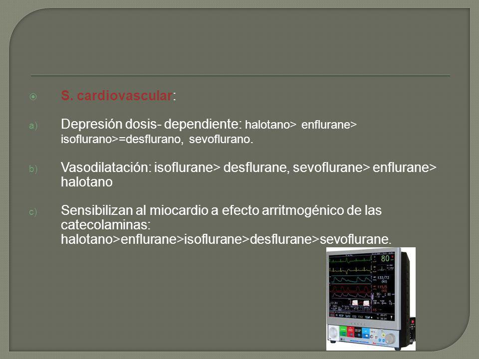 S. cardiovascular:Depresión dosis- dependiente: halotano> enflurane> isoflurano>=desflurano, sevoflurano.
