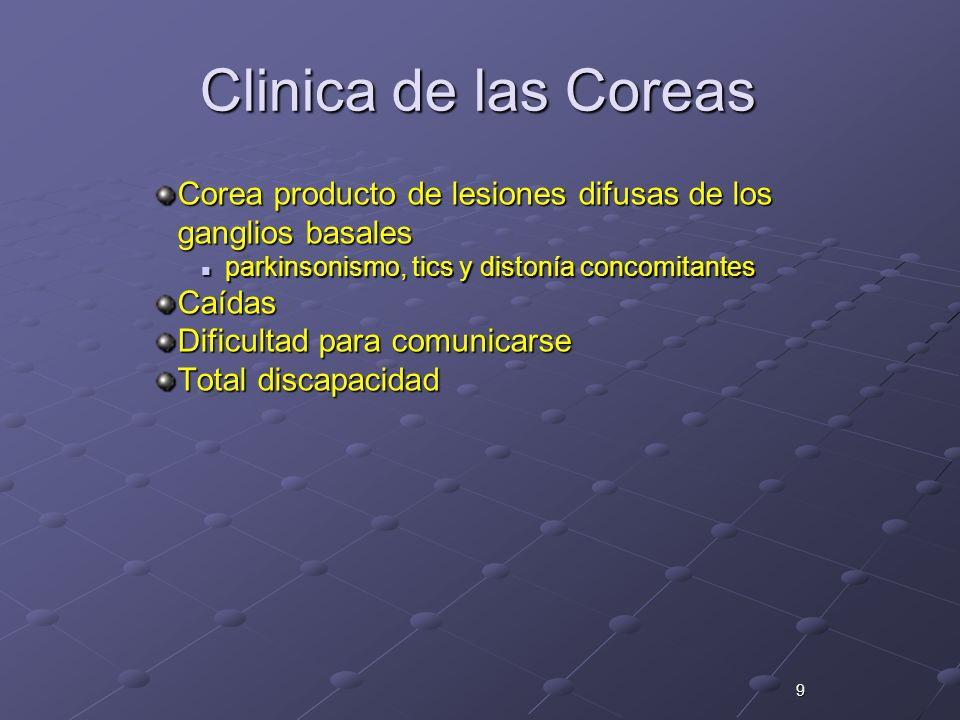 Clinica de las Coreas Corea producto de lesiones difusas de los ganglios basales. parkinsonismo, tics y distonía concomitantes.