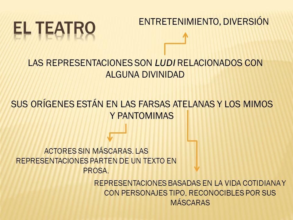 EL TEATRO ENTRETENIMIENTO, DIVERSIÓN