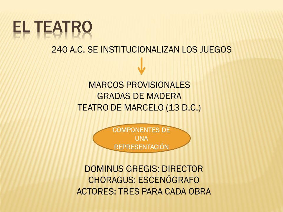 EL TEATRO 240 A.C. SE INSTITUCIONALIZAN LOS JUEGOS