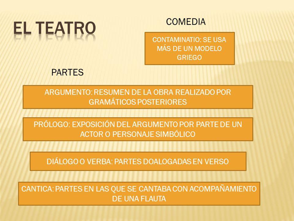 EL TEATRO COMEDIA PARTES