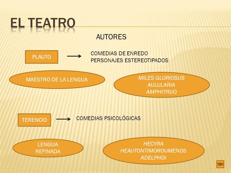 EL TEATRO AUTORES COMEDIAS DE ENREDO PLAUTO PERSONAJES ESTEREOTIPADOS