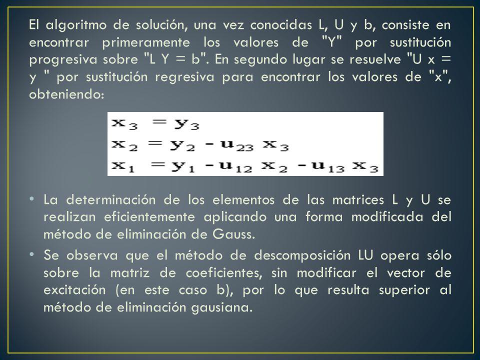 El algoritmo de solución, una vez conocidas L, U y b, consiste en encontrar primeramente los valores de Y por sustitución progresiva sobre L Y = b . En segundo lugar se resuelve U x = y por sustitución regresiva para encontrar los valores de x , obteniendo: