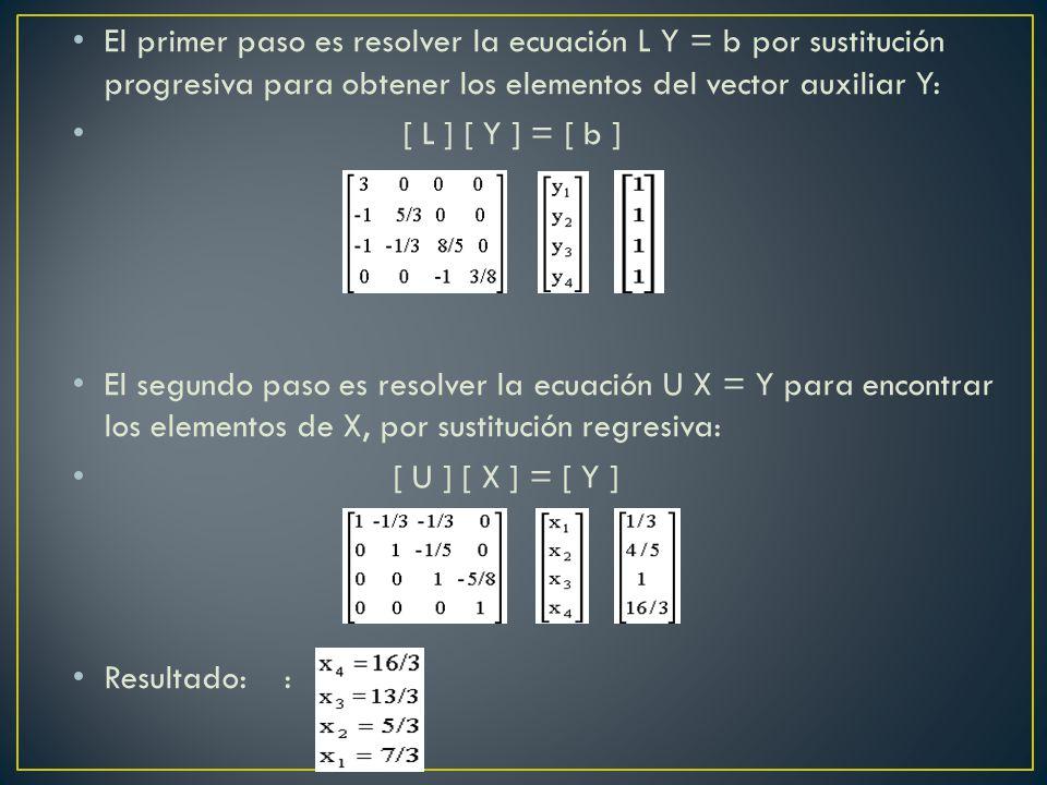 El primer paso es resolver la ecuación L Y = b por sustitución progresiva para obtener los elementos del vector auxiliar Y: