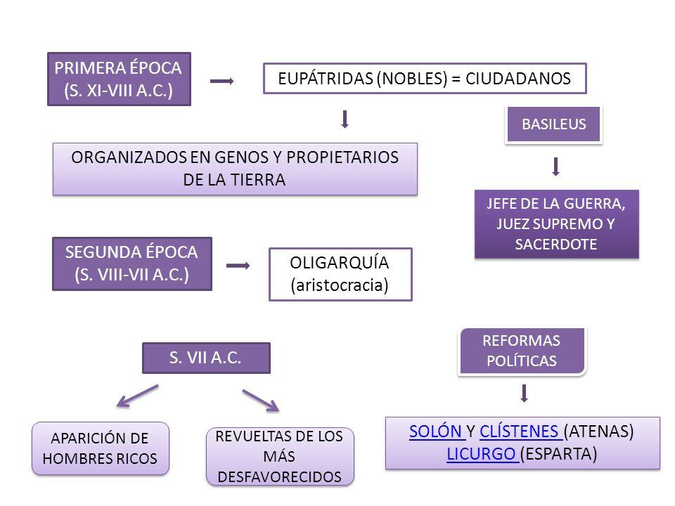 PRIMERA ÉPOCA (S. XI-VIII A.C.) EUPÁTRIDAS (NOBLES) = CIUDADANOS