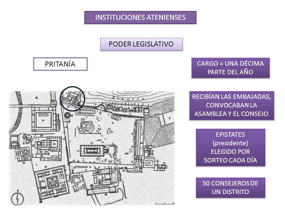INSTITUCIONES ATENIENSES