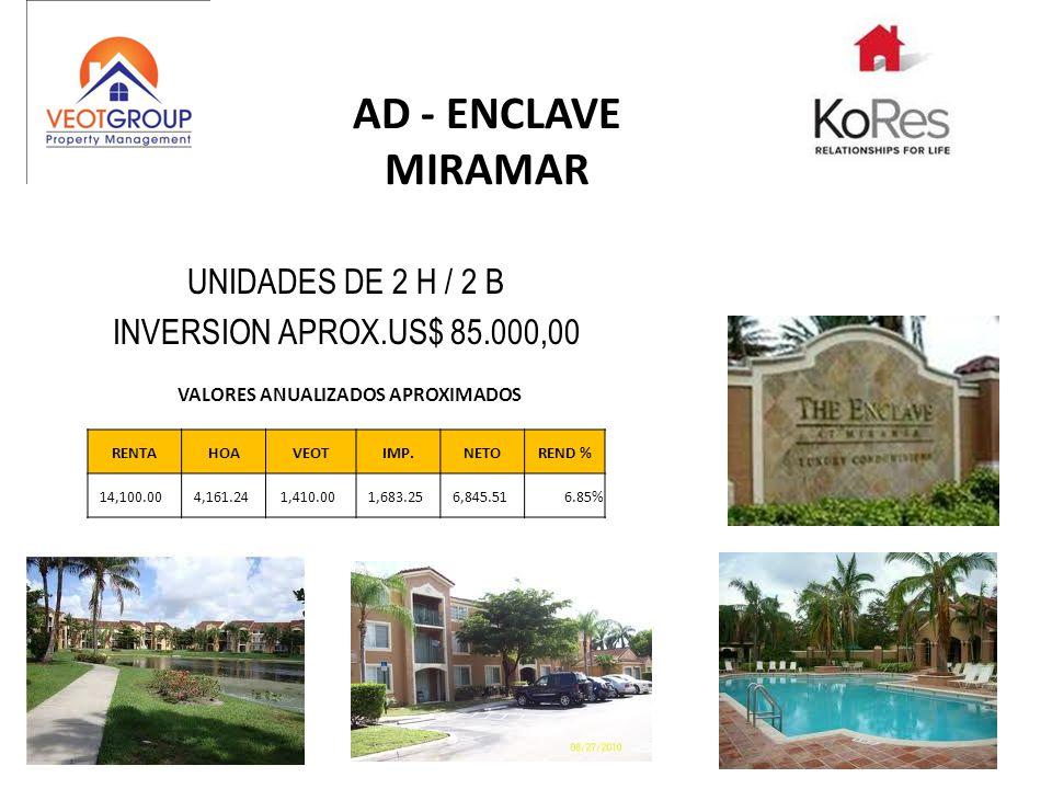 AD - ENCLAVE MIRAMAR UNIDADES DE 2 H / 2 B
