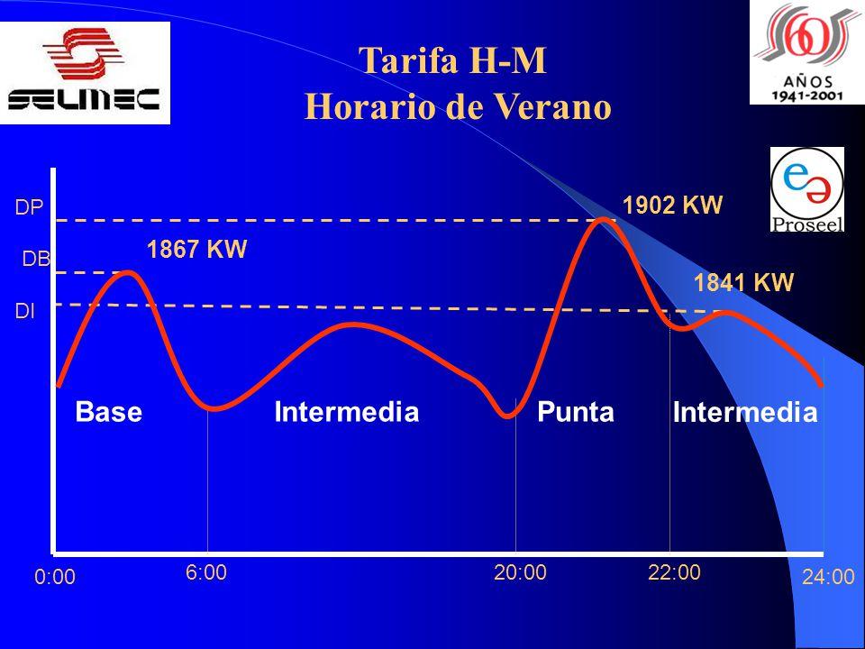 Tarifa H-M Horario de Verano