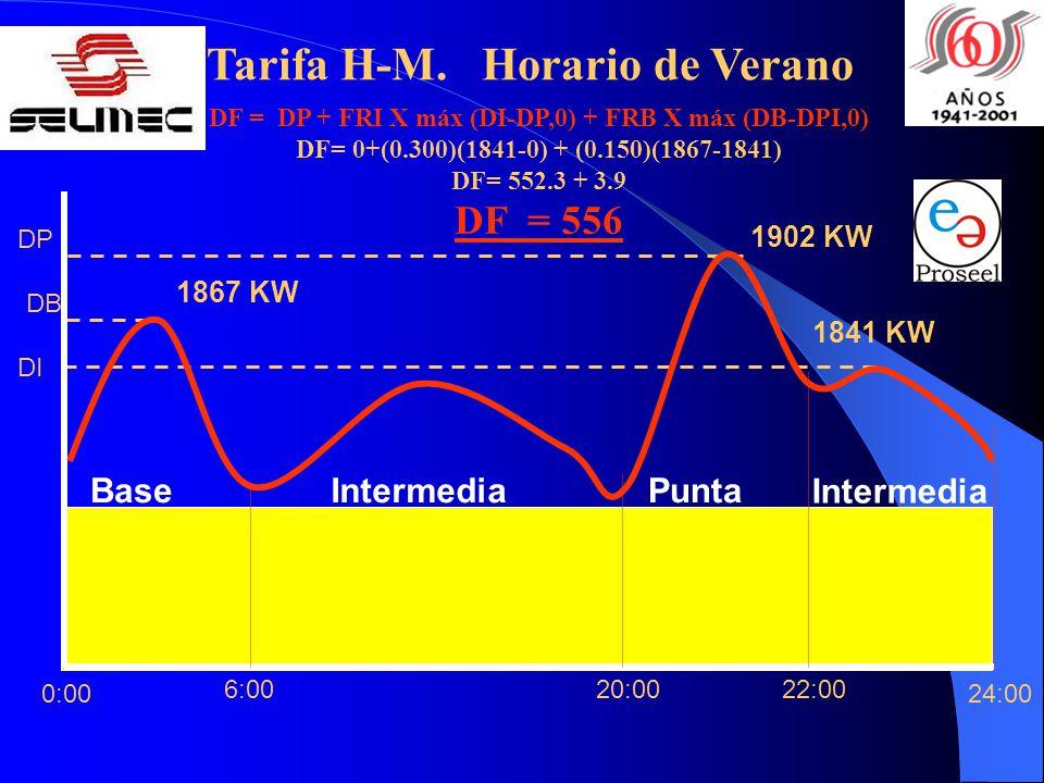 Tarifa H-M. Horario de Verano