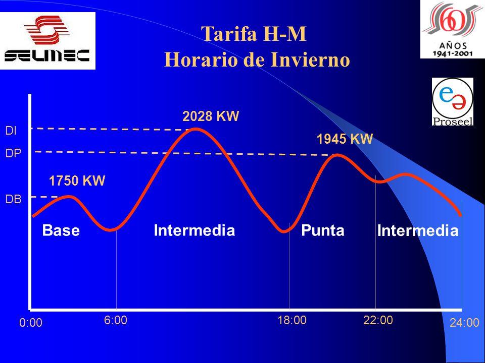 Tarifa H-M Horario de Invierno