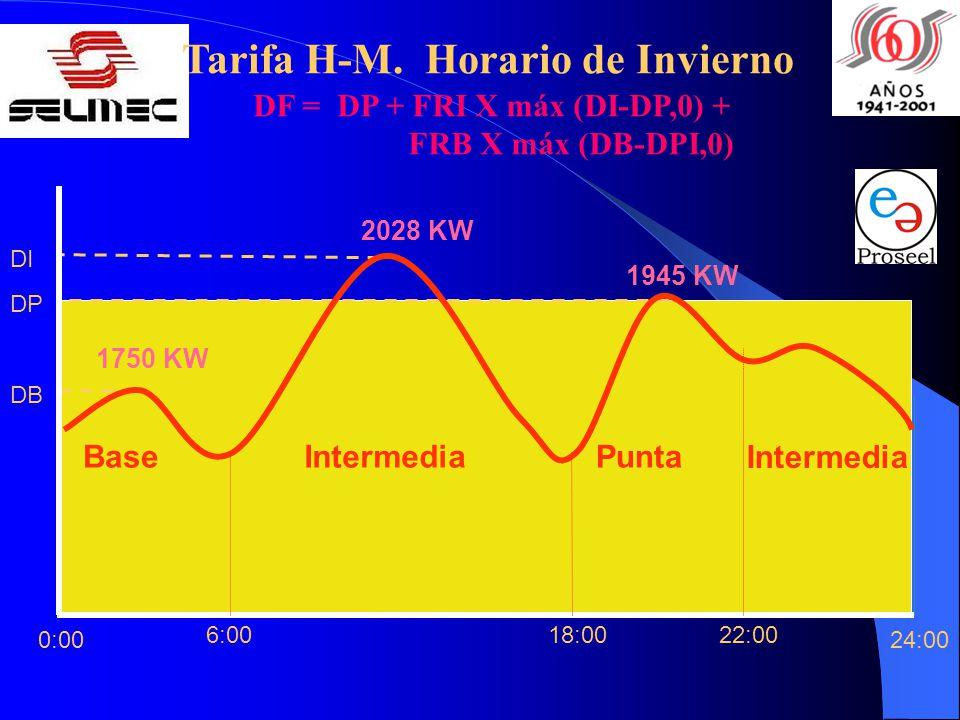 DF = DP + FRI X máx (DI-DP,0) + Tarifa H-M. Horario de Invierno