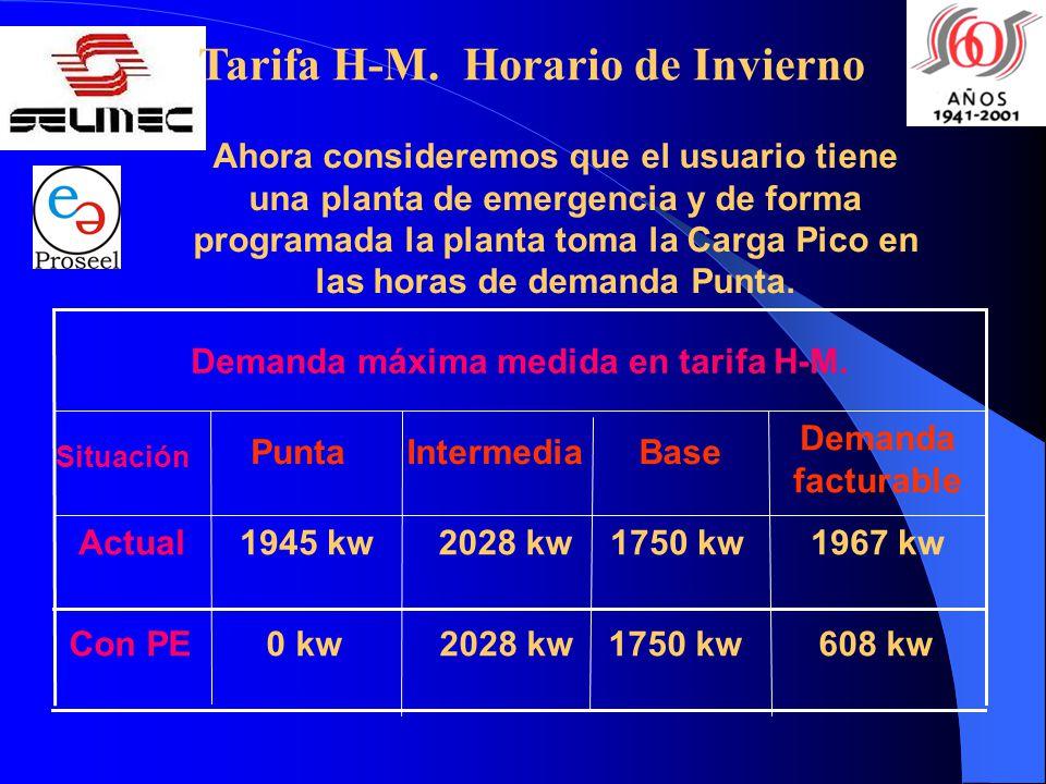 Demanda máxima medida en tarifa H-M. Tarifa H-M. Horario de Invierno
