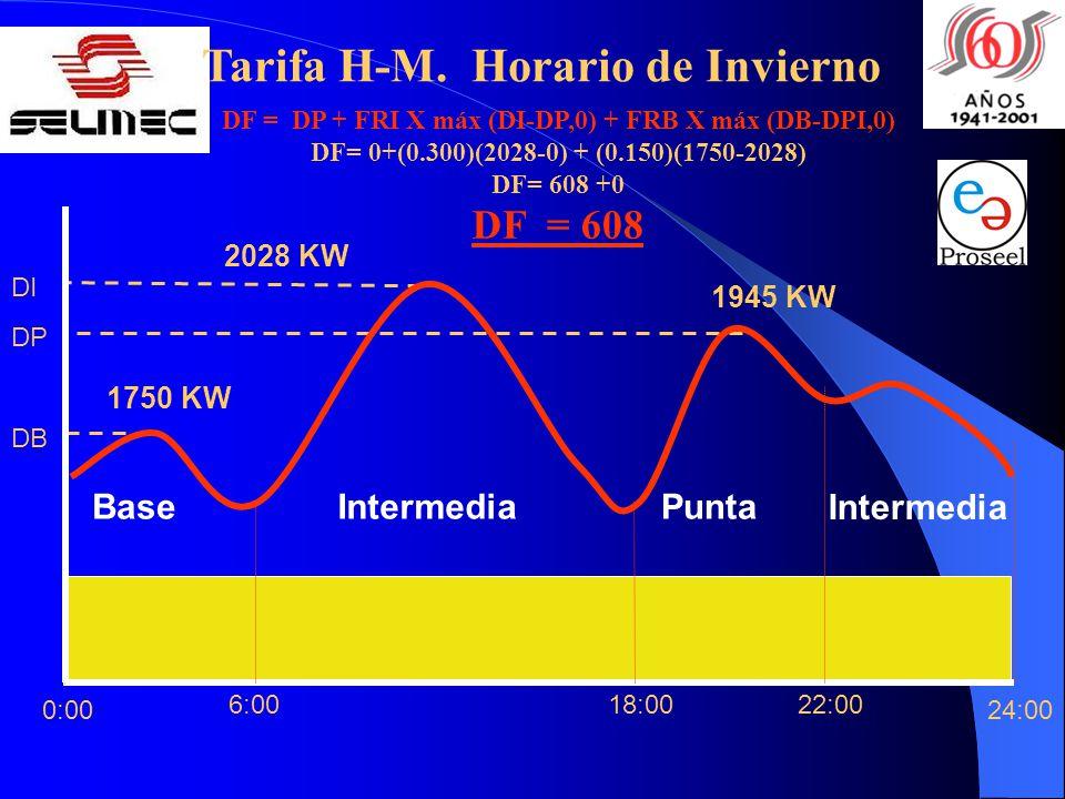 Tarifa H-M. Horario de Invierno