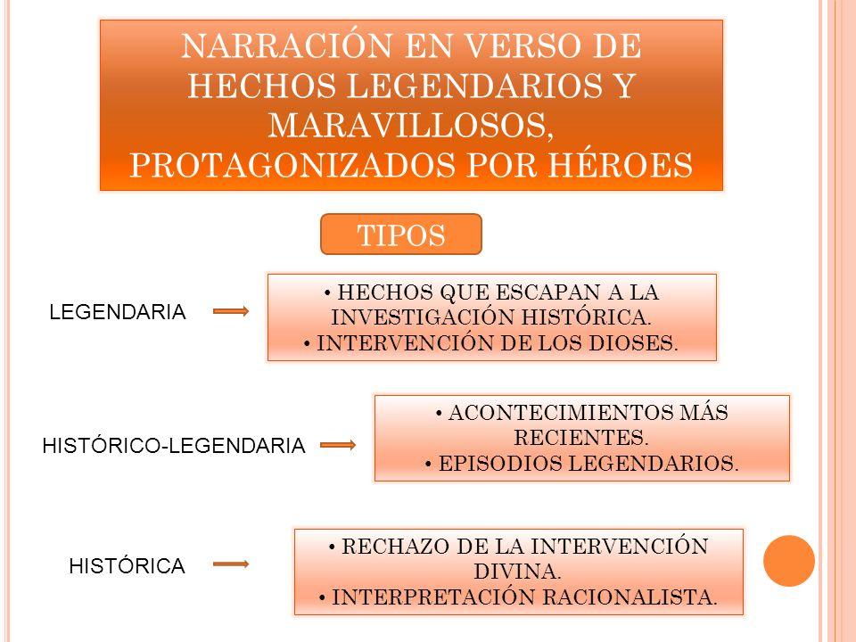 NARRACIÓN EN VERSO DE HECHOS LEGENDARIOS Y MARAVILLOSOS, PROTAGONIZADOS POR HÉROES